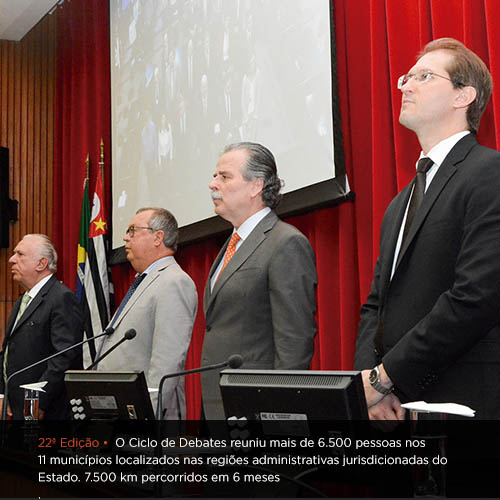 O Ciclo de Debates reuniu mais de 6500 pessoas nos 11 municípios localizados nas regiões administrativas jurisdicionais do Estado. 7500 hm percorridos em 6 meses.